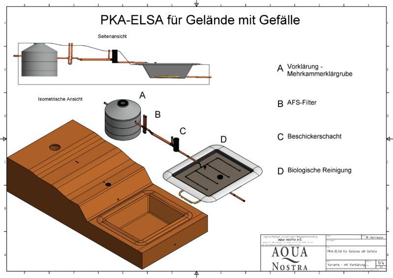 PKA ELSA Freigefälleanlage